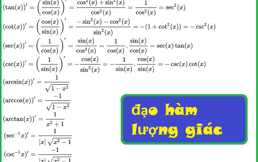 Bài tập đạo hàm lượng giác có lời giải chi tiết